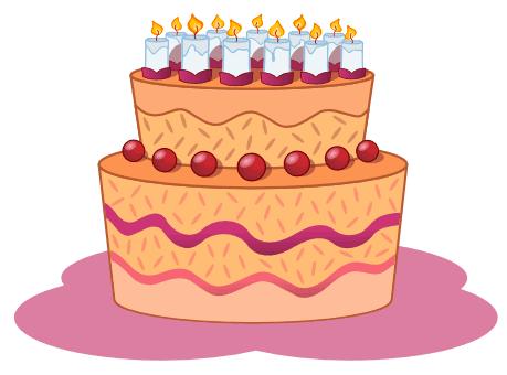 English Day By Day Birthday vs Anniversary